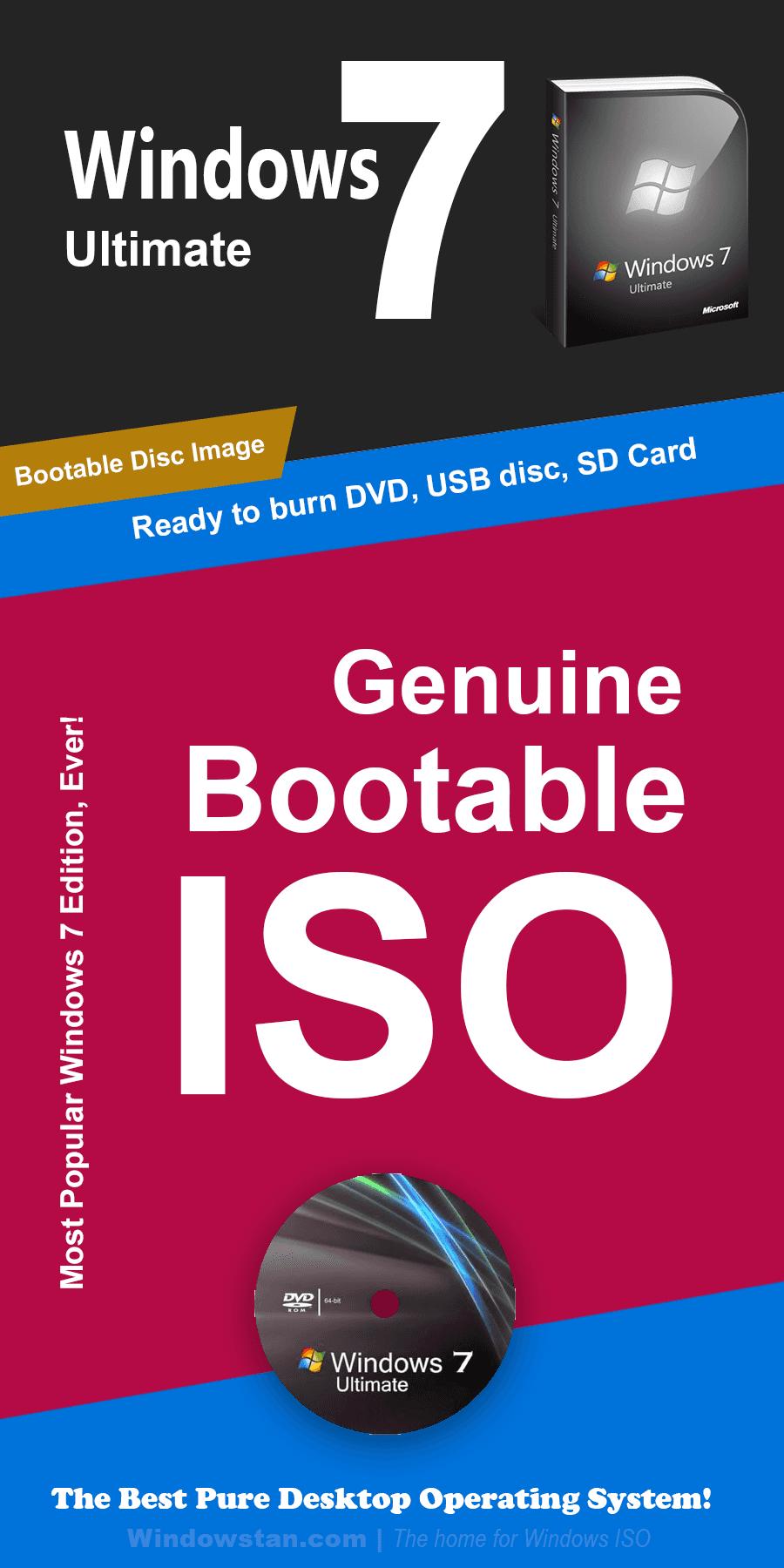 Infographic - Windows 7 Ultimate ISO - Windowstan