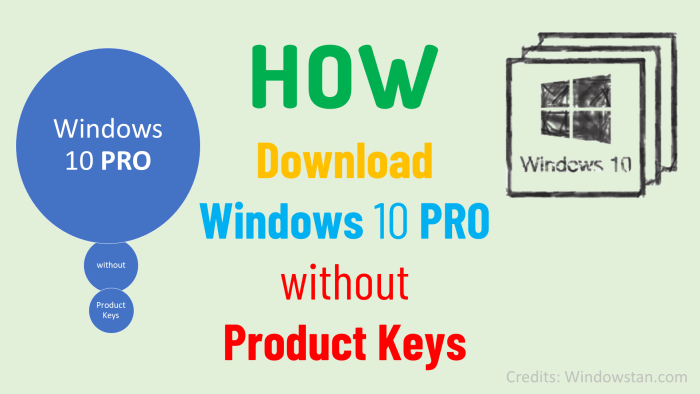 Download Windows 10 Pro ISO File without product key from Microsoft